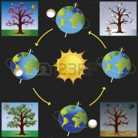 earth-revolves-around-the-sun